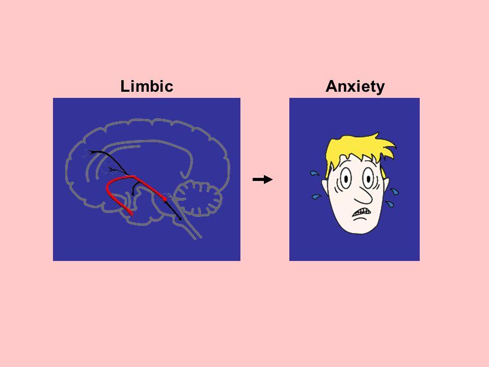 HypothalamusAppetite/bulimia