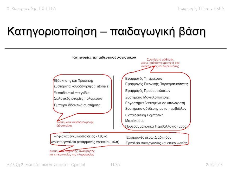 Χ. Καραγιαννίδης, ΠΘ-ΠΤΕΑΕφαρμογές ΤΠ στην E&EA Διάλεξη 2: Εκπαιδευτικό Λογισμικό Ι - Ορισμοί11/352/10/2014 Κατηγοριοποίηση – παιδαγωγική βάση