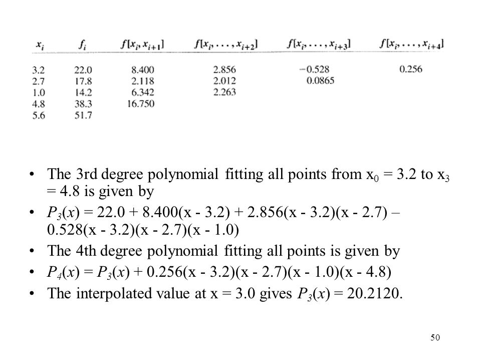 The 3rd degree polynomial fitting all points from x 0 = 3.2 to x 3 = 4.8 is given by P 3 (x) = 22.0 + 8.400(x - 3.2) + 2.856(x - 3.2)(x - 2.7) – 0.528