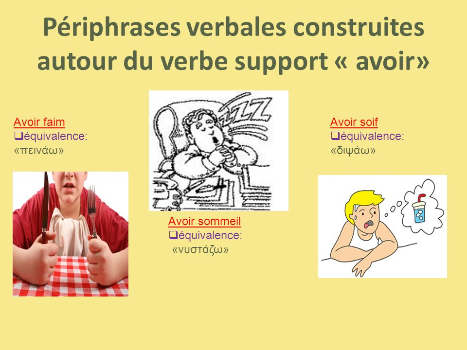 Périphrases verbales construites autour du verbe support « avoir» Avoir faim  équivalence: «πεινάω» Avoir sommeil  équivalence: «νυστάζω» Avoir soif