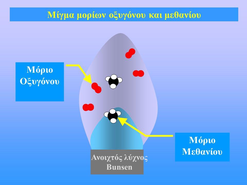 Μίγμα μορίων οξυγόνου και μεθανίου Μόριο Οξυγόνου Μόριο Μεθανίου Ανοιχτός λύχνος Bunsen