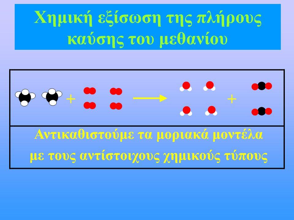 Χημική εξίσωση της πλήρους καύσης του μεθανίου Αντικαθιστούμε τα μοριακά μοντέλα με τους αντίστοιχους χημικούς τύπους ++