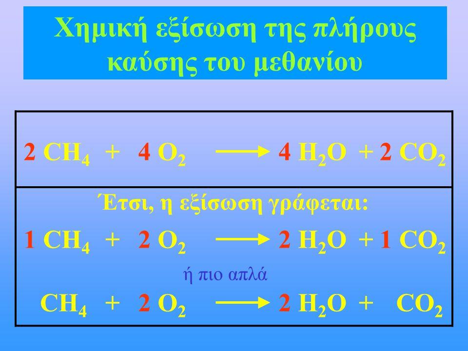 Έτσι, η εξίσωση γράφεται: ή πιο απλά 2 CH 4 4 O 2 + 4 H 2 O2 CO 2 + Χημική εξίσωση της πλήρους καύσης του μεθανίου 1 CH 4 2 O 2 + 2 H 2 O1 CO 2 + CH 4 2 O 2 + 2 H 2 O CO 2 +