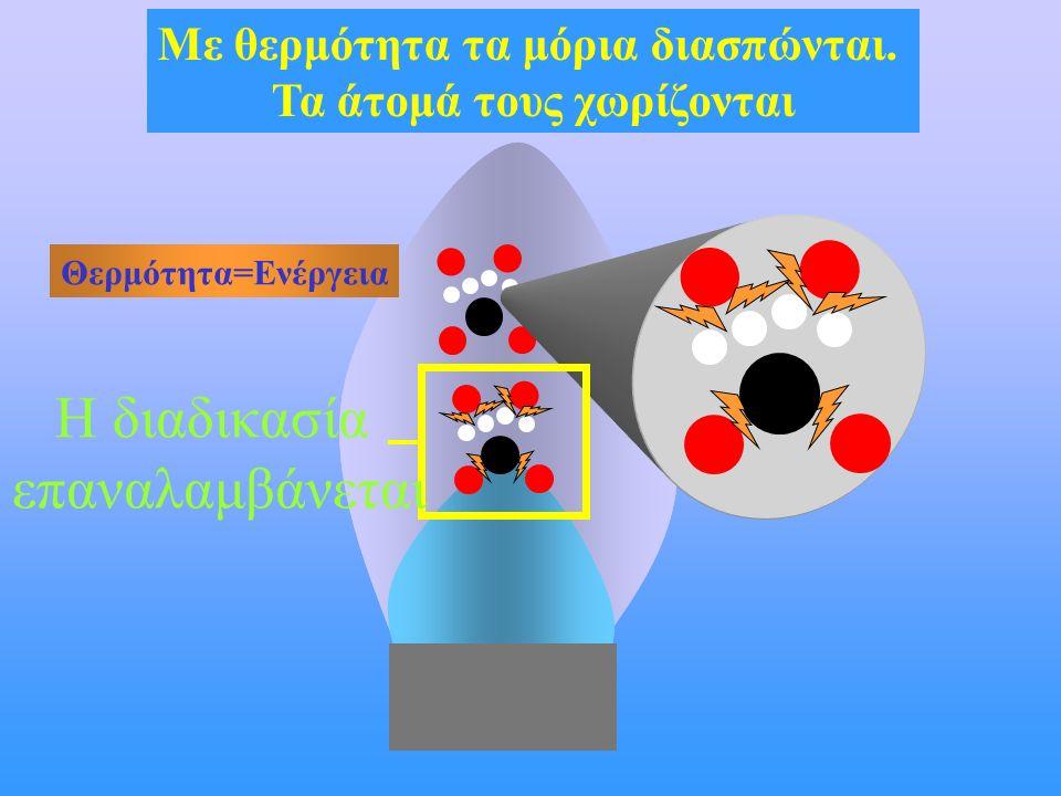 Με θερμότητα τα μόρια διασπώνται.