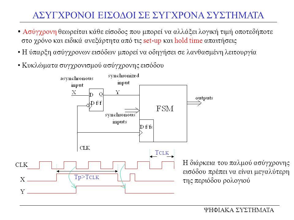 ΚΥΚΛΩΜΑΤΑ ΑΝΙΧΝΕΥΣΗΣ ΑΣΥΓΧΡΟΝΩΝ ΕΙΣΟΔΩΝ CLK Q1Q1 Q2Q2 master slave X Asynch reset Y event 1 event 2 event 3 event 4 event 1event 2 Για να αναγνωριστούν δυο γειτονικοί ασύγχρονοι παλμοί πρέπει να απέχουν τουλάχιστον δυο περιόδους ρολογιού Μείωση πιθανότητας metastability με χρήση f/fs σε σειρά