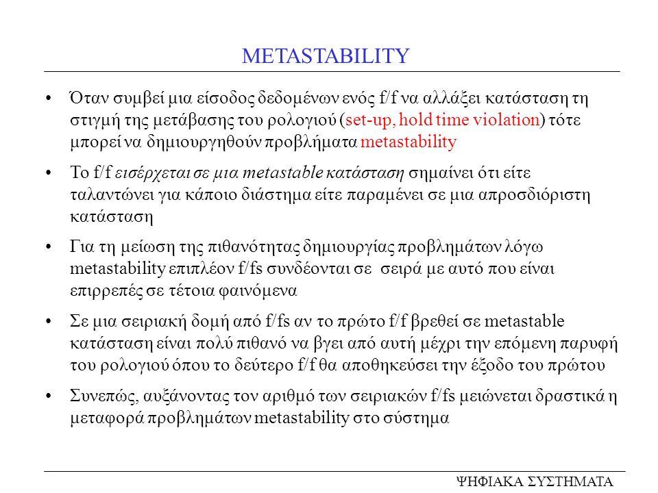 METASTABILITY Όταν συμβεί μια είσοδος δεδομένων ενός f/f να αλλάξει κατάσταση τη στιγμή της μετάβασης του ρολογιού (set-up, hold time violation) τότε μπορεί να δημιουργηθούν προβλήματα metastability Το f/f εισέρχεται σε μια metastable κατάσταση σημαίνει ότι είτε ταλαντώνει για κάποιο διάστημα είτε παραμένει σε μια απροσδιόριστη κατάσταση Για τη μείωση της πιθανότητας δημιουργίας προβλημάτων λόγω metastability επιπλέον f/fs συνδέονται σε σειρά με αυτό που είναι επιρρεπές σε τέτοια φαινόμενα Σε μια σειριακή δομή από f/fs αν το πρώτο f/f βρεθεί σε metastable κατάσταση είναι πολύ πιθανό να βγει από αυτή μέχρι την επόμενη παρυφή του ρολογιού όπου το δεύτερο f/f θα αποθηκεύσει την έξοδο του πρώτου Συνεπώς, αυξάνοντας τον αριθμό των σειριακών f/fs μειώνεται δραστικά η μεταφορά προβλημάτων metastability στο σύστημα ΨΗΦΙΑΚΑ ΣΥΣΤΗΜΑΤΑ