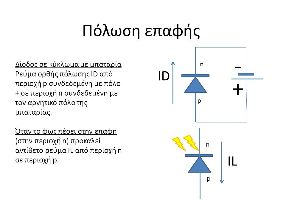 Πόλωση επαφής Δίοδος σε κύκλωμα με μπαταρία Ρεύμα ορθής πόλωσης ID από περιοχή p συνδεδεμένη με πόλο + σε περιοχή n συνδεδεμένη με τον αρνητικό πόλο της μπαταρίας.