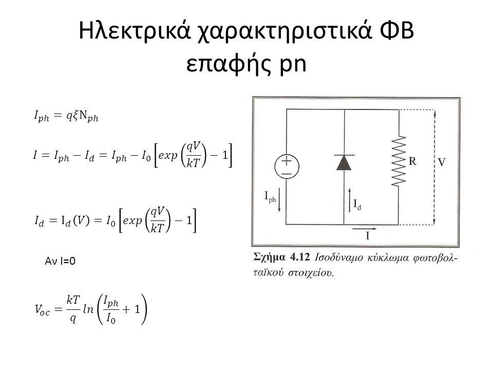 Ηλεκτρικά χαρακτηριστικά ΦΒ επαφής pn Αν Ι=0
