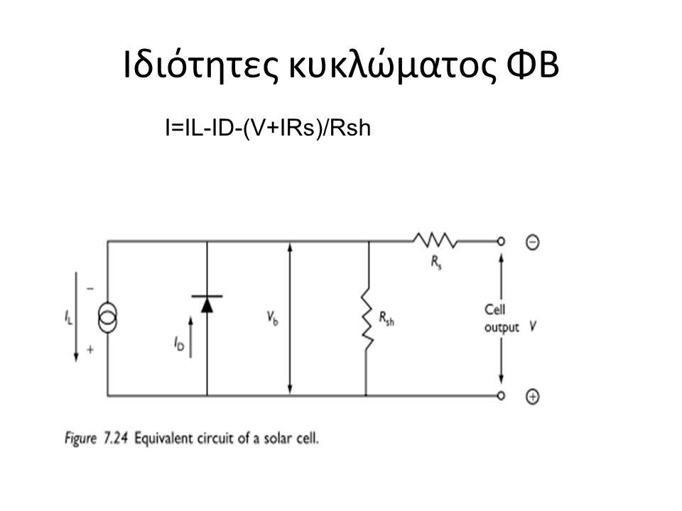 Ιδιότητες κυκλώματος ΦΒ Ι=ΙL-ID-(V+IRs)/Rsh