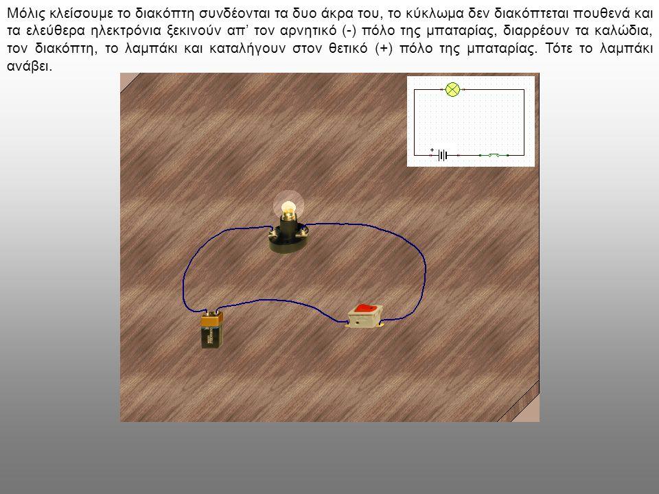 Μόλις κλείσουμε το διακόπτη συνδέονται τα δυο άκρα του, το κύκλωμα δεν διακόπτεται πουθενά και τα ελεύθερα ηλεκτρόνια ξεκινούν απ' τον αρνητικό (-) πό