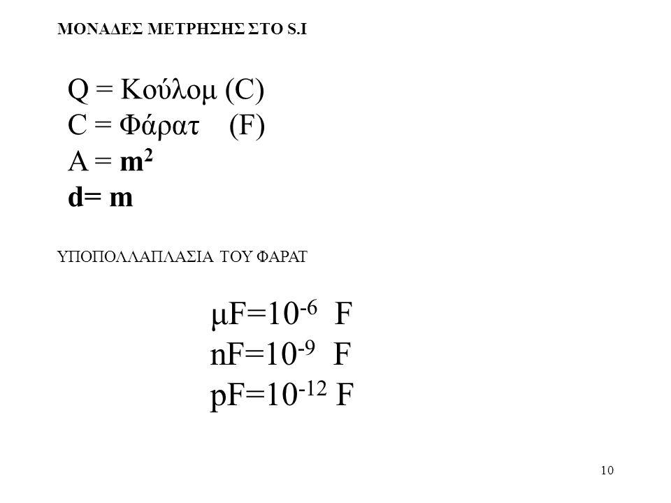 10 ΜΟΝΑΔΕΣ ΜΕΤΡΗΣΗΣ ΣΤΟ S.I Q = Κούλομ (C) C = Φάρατ (F) Α = m 2 d= m ΥΠΟΠΟΛΛΑΠΛΑΣΙΑ ΤΟΥ ΦΑΡΑΤ μF=10 -6 F nF=10 -9 F pF=10 -12 F