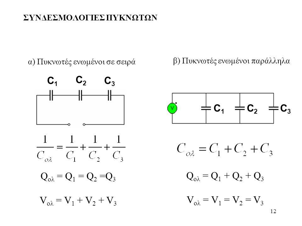 12 ΣΥΝΔΕΣΜΟΛΟΓΙΕΣ ΠΥΚΝΩΤΩΝ α) Πυκνωτές ενωμένοι σε σειρά C1C1 C2C2 C3C3 β) Πυκνωτές ενωμένοι παράλληλα C1C1 C2C2 C3C3 Q ολ = Q 1 + Q 2 + Q 3 V ολ = V