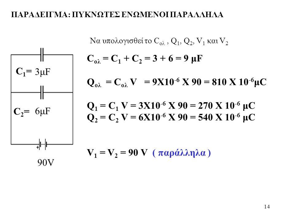 14 90V 3μF 6μF6μF C ολ = C 1 + C 2 = 3 + 6 = 9 μF Q ολ = C ολ V = 9X10 -6 X 90 = 810 X 10 -6 μC Q 1 = C 1 V = 3X10 -6 X 90 = 270 X 10 -6 μC Q 2 = C 2
