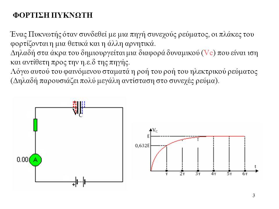 3 ΦΟΡΤΙΣΗ ΠΥΚΝΩΤΗ Ένας Πυκνωτής όταν συνδεθεί με μια πηγή συνεχούς ρεύματος, οι πλάκες του φορτίζονται η μια θετικά και η άλλη αρνητικά. Δηλαδή στα άκ