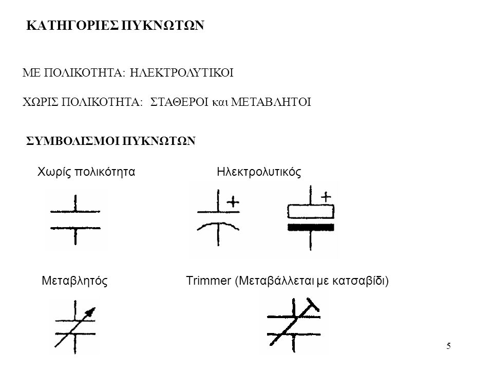 5 ΚΑΤΗΓΟΡΙΕΣ ΠΥΚΝΩΤΩΝ ΜΕ ΠΟΛΙΚΟΤΗΤΑ: ΗΛΕΚΤΡΟΛΥΤΙΚΟΙ ΧΩΡΙΣ ΠΟΛΙΚΟΤΗΤΑ: ΣΤΑΘΕΡΟΙ και ΜΕΤΑΒΛΗΤΟΙ Χωρίς πολικότηταΗλεκτρολυτικός ΜεταβλητόςTrimmer (Μεταβά