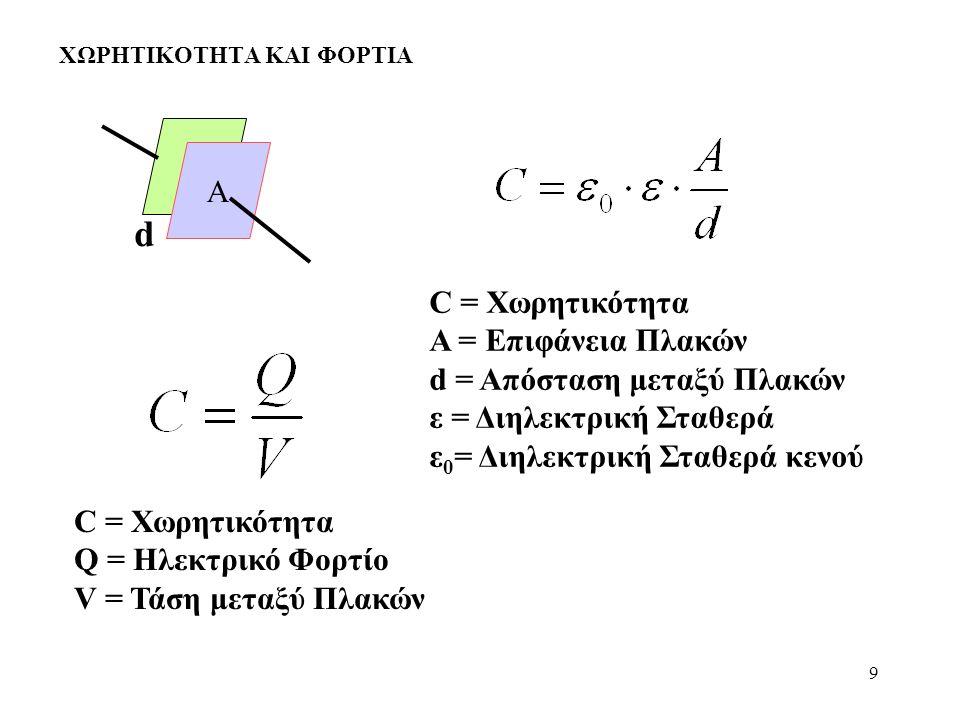 9 ΧΩΡΗΤΙΚΟΤΗΤΑ ΚΑΙ ΦΟΡΤΙΑ Α d C = Χωρητικότητα Α = Επιφάνεια Πλακών d = Απόσταση μεταξύ Πλακών ε = Διηλεκτρική Σταθερά ε 0 = Διηλεκτρική Σταθερά κενού