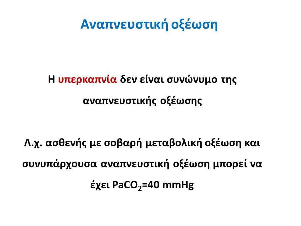 Αναπνευστική οξέωση Η υπερκαπνία δεν είναι συνώνυμο της αναπνευστικής οξέωσης Λ.χ.
