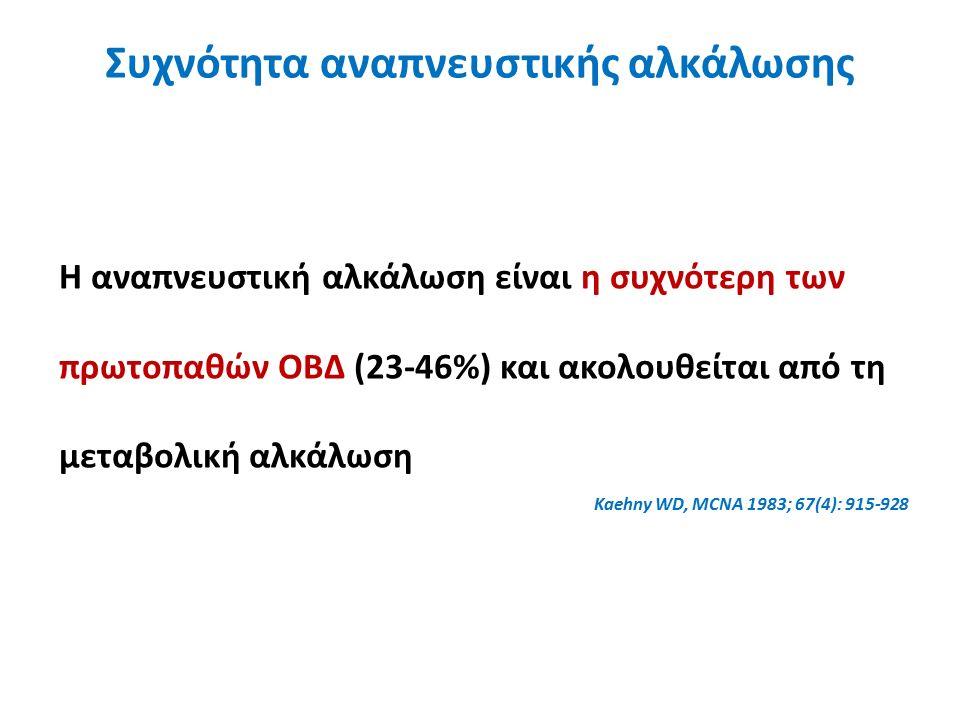 Συχνότητα αναπνευστικής αλκάλωσης Η αναπνευστική αλκάλωση είναι η συχνότερη των πρωτοπαθών ΟΒΔ (23-46%) και ακολουθείται από τη μεταβολική αλκάλωση Kaehny WD, MCNA 1983; 67(4): 915-928