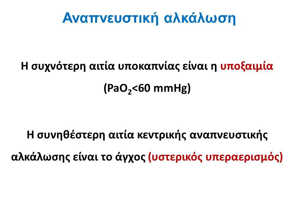 Η συχνότερη αιτία υποκαπνίας είναι η υποξαιμία (PaO 2 <60 mmHg) Η συνηθέστερη αιτία κεντρικής αναπνευστικής αλκάλωσης είναι το άγχος (υστερικός υπεραερισμός) Αναπνευστική αλκάλωση