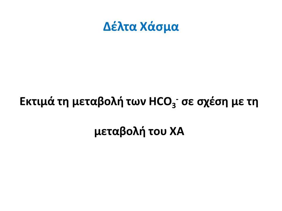 Δέλτα Χάσμα Εκτιμά τη μεταβολή των HCO 3 - σε σχέση με τη μεταβολή του ΧΑ