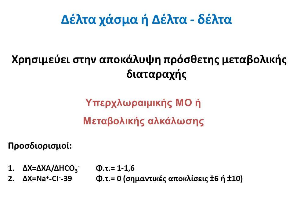 Χρησιμεύει στην αποκάλυψη πρόσθετης μεταβολικής διαταραχής Προσδιορισμοί: 1.ΔΧ=ΔΧΑ/ΔHCO 3 - Φ.τ.= 1-1,6 2.ΔΧ=Na + -CI - -39Φ.τ.= 0 (σημαντικές αποκλίσεις ±6 ή ±10) Δέλτα χάσμα ή Δέλτα - δέλτα Υπερχλωραιμικής ΜΟ ή Μεταβολικής αλκάλωσης