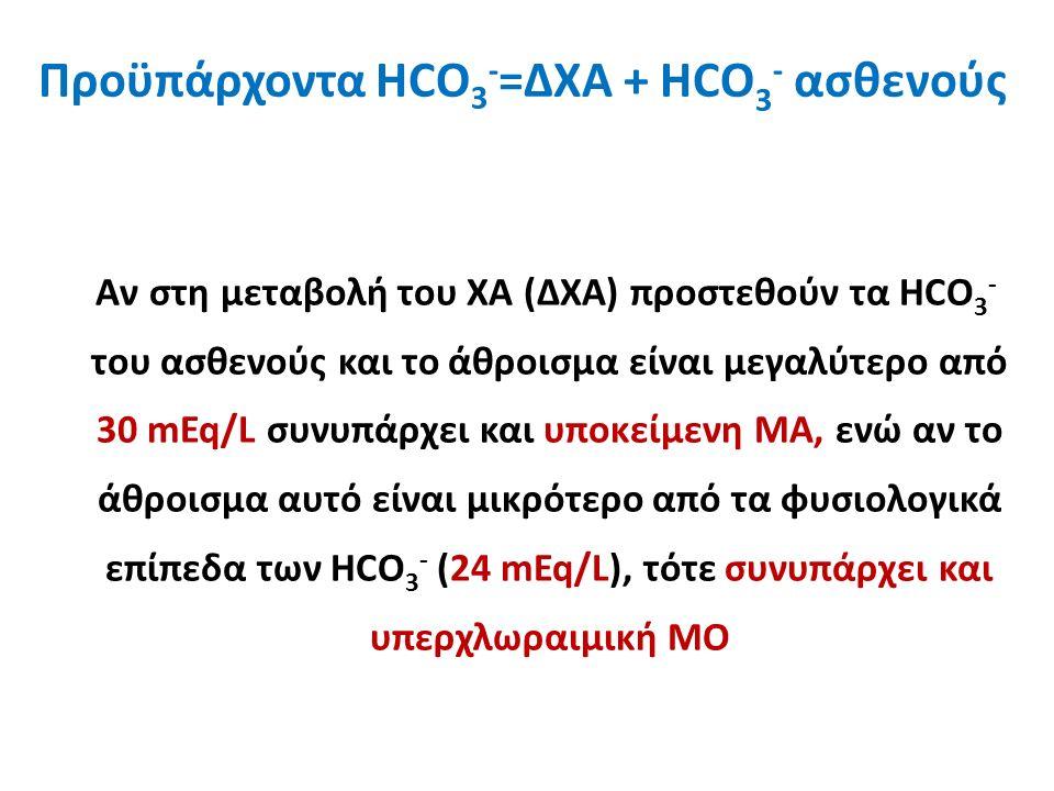 Αν στη μεταβολή του ΧΑ (ΔΧΑ) προστεθούν τα HCO 3 - του ασθενούς και το άθροισμα είναι μεγαλύτερο από 30 mEq/L συνυπάρχει και υποκείμενη ΜΑ, ενώ αν το άθροισμα αυτό είναι μικρότερο από τα φυσιολογικά επίπεδα των HCO 3 - (24 mEq/L), τότε συνυπάρχει και υπερχλωραιμική ΜΟ Προϋπάρχοντα HCO 3 - =ΔΧΑ + HCO 3 - ασθενούς