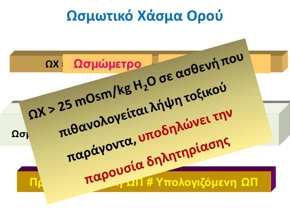 Ωσμωτικό Χάσμα Ορού ΩΧ = Μετρούμενη ΩΠ – Υπολογιζόμενη ΩΠ ΩσμώμετροΤύπος Ωσμωτικότητα ορού= 1,86x(Na + ) + Γλυκόζη/18 + Ουρία/6 Προσδιοριζόμενη ΩΠ # Υπολογιζόμενη ΩΠ ΩΧ > 25 mOsm/kg Η 2 Ο σε ασθενή που πιθανολογείται λήψη τοξικού παράγοντα, υποδηλώνει την παρουσία δηλητηρίασης