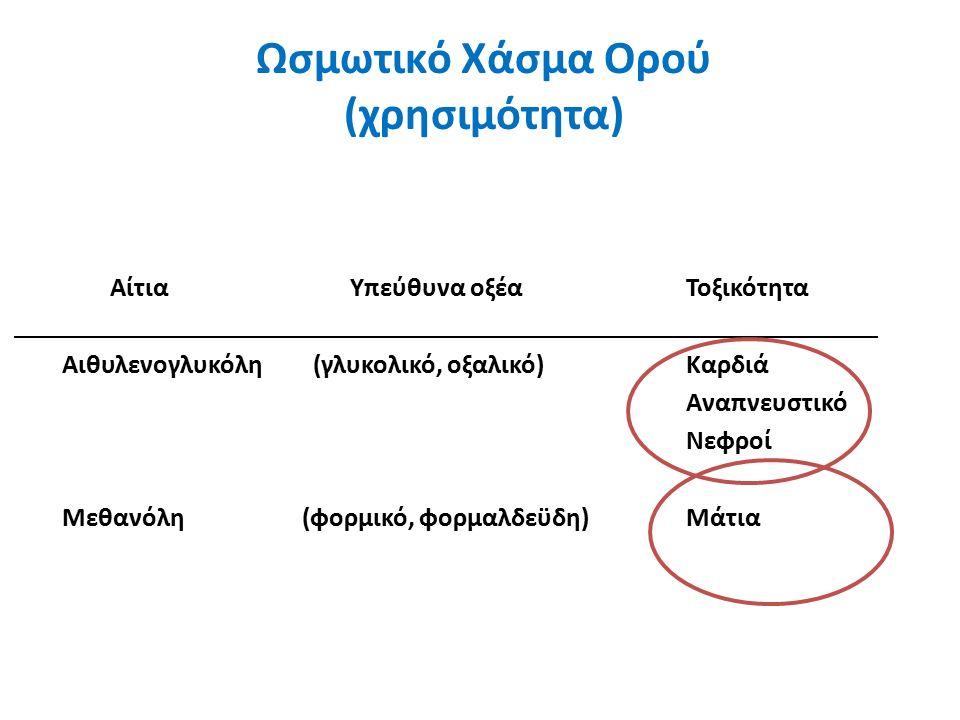 Ωσμωτικό Χάσμα Ορού (χρησιμότητα) Αίτια Υπεύθυνα οξέαΤοξικότητα Αιθυλενογλυκόλη (γλυκολικό, οξαλικό)Καρδιά Αναπνευστικό Νεφροί Μεθανόλη (φορμικό, φορμαλδεϋδη)Μάτια