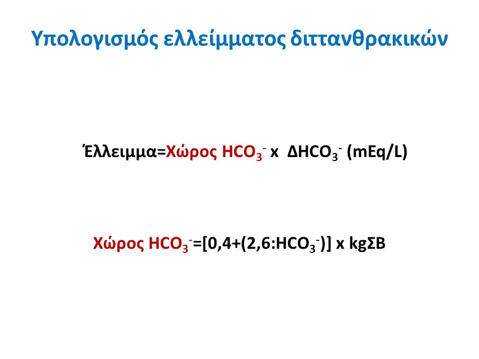 Υπολογισμός ελλείμματος διττανθρακικών Έλλειμμα=Χώρος HCO 3 - x ΔHCO 3 - (mEq/L) Χώρος HCO 3 - =[0,4+(2,6:HCO 3 - )] x kgΣΒ
