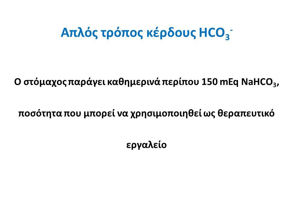 Απλός τρόπος κέρδους HCO 3 - Ο στόμαχος παράγει καθημερινά περίπου 150 mEq NaHCO 3, ποσότητα που μπορεί να χρησιμοποιηθεί ως θεραπευτικό εργαλείο