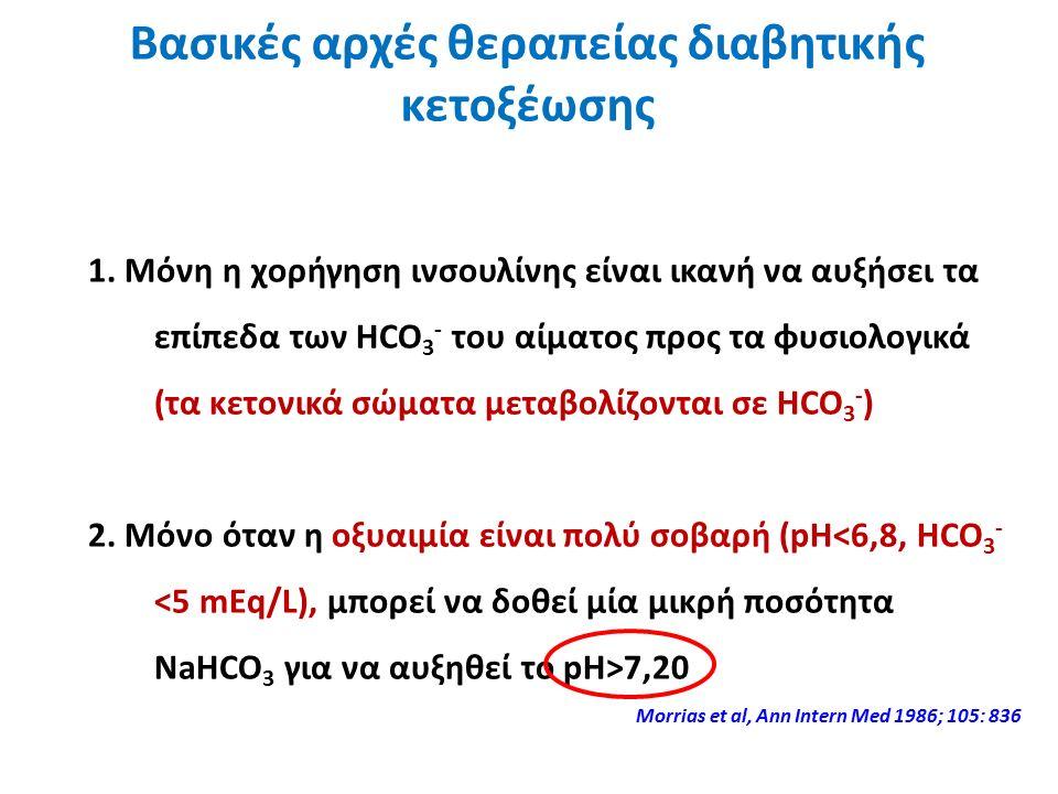 Βασικές αρχές θεραπείας διαβητικής κετοξέωσης 1.