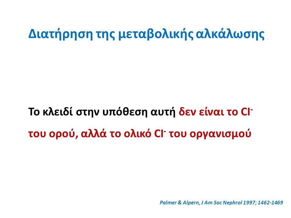 Διατήρηση της μεταβολικής αλκάλωσης Το κλειδί στην υπόθεση αυτή δεν είναι το CI - του ορού, αλλά το ολικό CI - του οργανισμού Palmer & Alpern, J Am Soc Nephrol 1997; 1462-1469