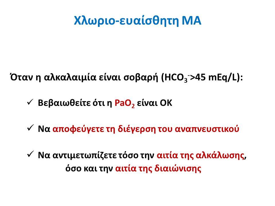 Όταν η αλκαλαιμία είναι σοβαρή (HCO 3 - >45 mEq/L): Βεβαιωθείτε ότι η PaO 2 είναι ΟΚ Να αποφεύγετε τη διέγερση του αναπνευστικού Να αντιμετωπίζετε τόσο την αιτία της αλκάλωσης, όσο και την αιτία της διαιώνισης Χλωριο-ευαίσθητη ΜΑ