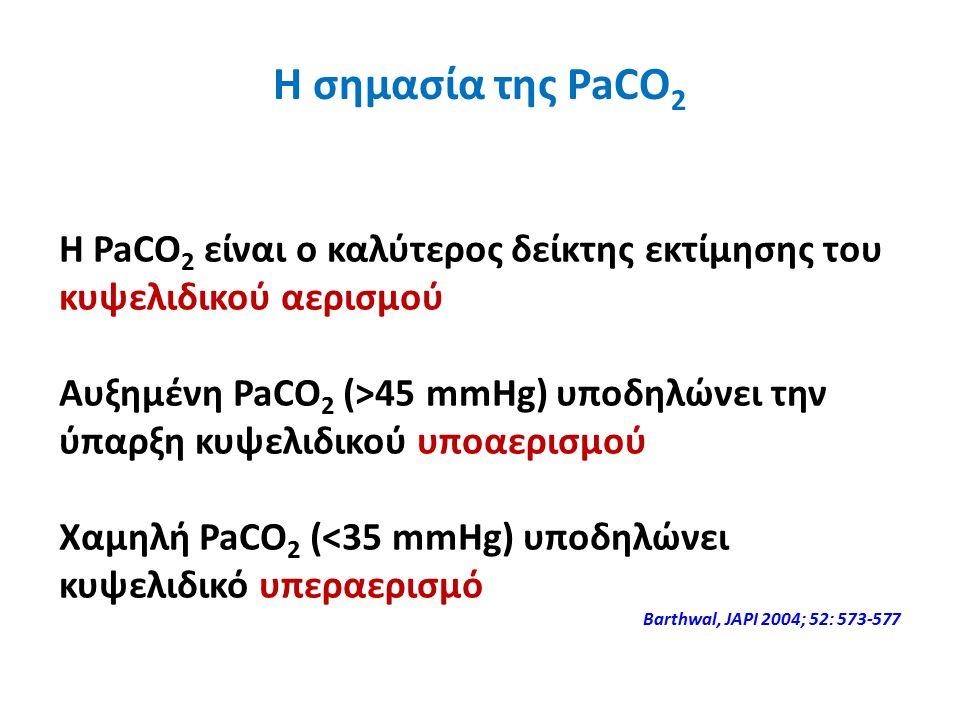 Η PaCO 2 είναι ο καλύτερος δείκτης εκτίμησης του κυψελιδικού αερισμού Αυξημένη PaCO 2 (>45 mmHg) υποδηλώνει την ύπαρξη κυψελιδικού υποαερισμού Χαμηλή PaCO 2 (<35 mmHg) υποδηλώνει κυψελιδικό υπεραερισμό Barthwal, JAPI 2004; 52: 573-577 Η σημασία της PaCO 2