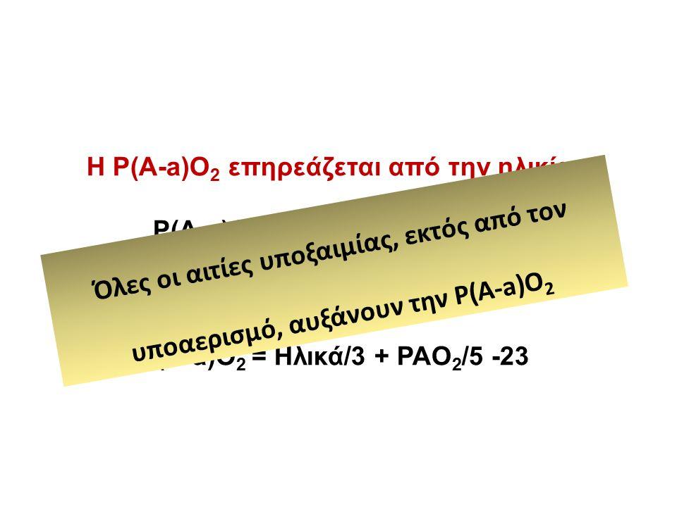 Η P(A-a)O 2 επηρεάζεται από την ηλικία: P(A-a)O 2 = Ηλικία x 0,21 + 3 ή P(A-a)O 2 = Ηλικία/4 + 4 ή P(A-a)O 2 = Ηλικά/3 + PAO 2 /5 -23 Όλες οι αιτίες υποξαιμίας, εκτός από τον υποαερισμό, αυξάνουν την P(A-a)O 2