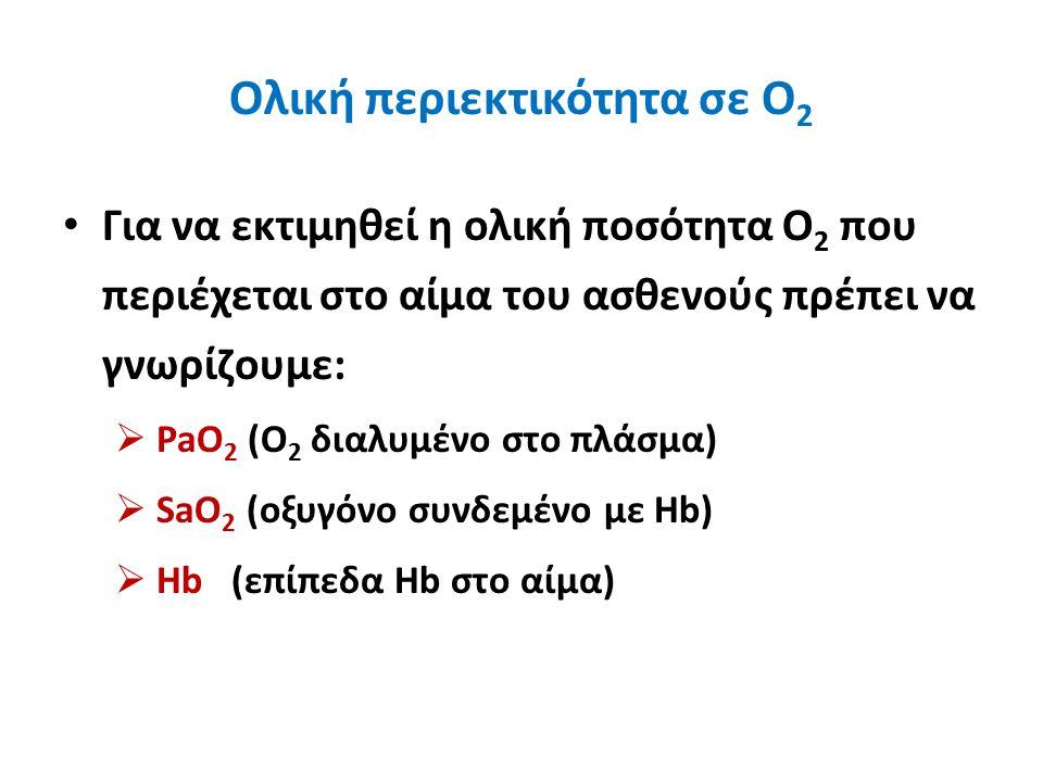 Ολική περιεκτικότητα σε Ο 2 Για να εκτιμηθεί η ολική ποσότητα Ο 2 που περιέχεται στο αίμα του ασθενούς πρέπει να γνωρίζουμε:  PaO 2 (Ο 2 διαλυμένο στο πλάσμα)  SaO 2 (οξυγόνο συνδεμένο με Hb)  Hb (επίπεδα Hb στο αίμα)