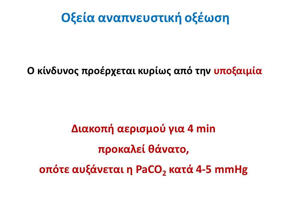 Ο κίνδυνος προέρχεται κυρίως από την υποξαιμία Διακοπή αερισμού για 4 min προκαλεί θάνατο, οπότε αυξάνεται η PaCO 2 κατά 4-5 mmHg Οξεία αναπνευστική οξέωση