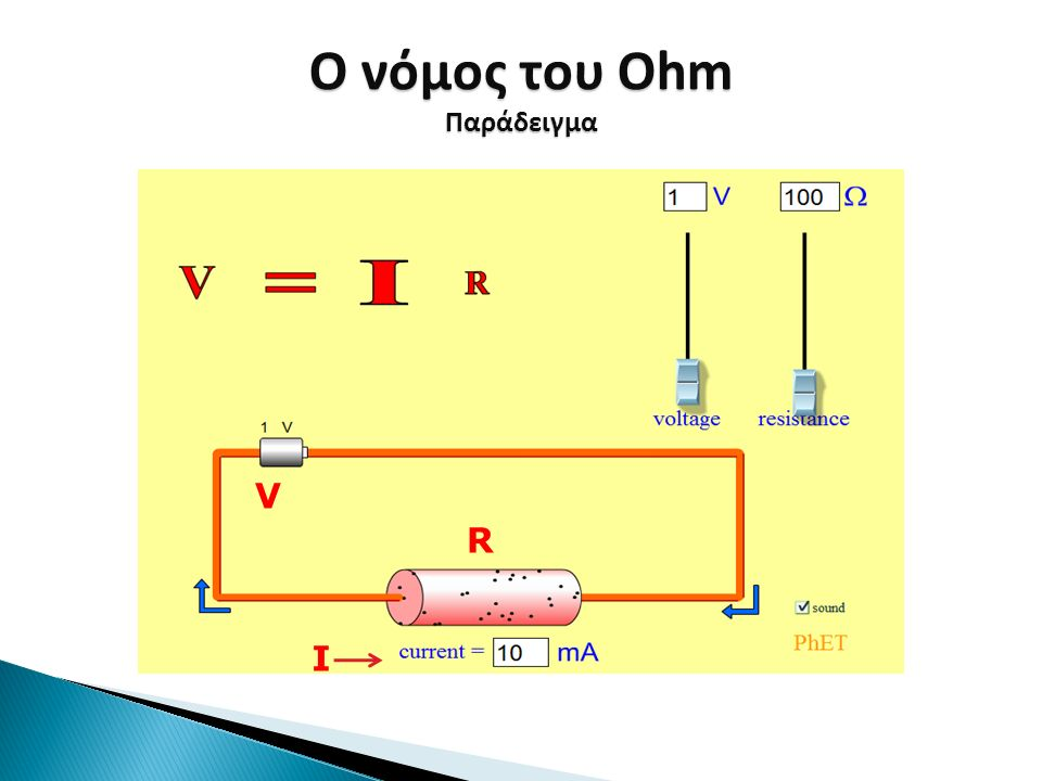 Παράδειγμα R V I
