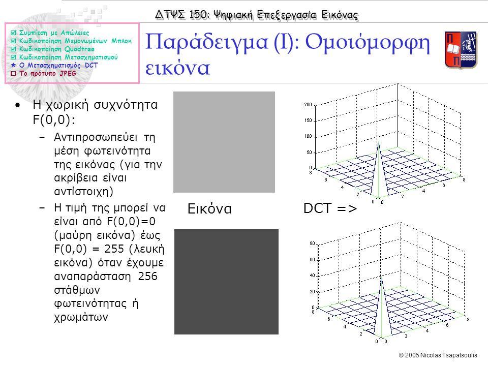 ΔΤΨΣ 150: Ψηφιακή Επεξεργασία Εικόνας © 2005 Nicolas Tsapatsoulis Παράδειγμα (Ι): Ομοιόμορφη εικόνα  Συμπίεση με Απώλειες  Κωδικοποίηση Μεμονωμένων