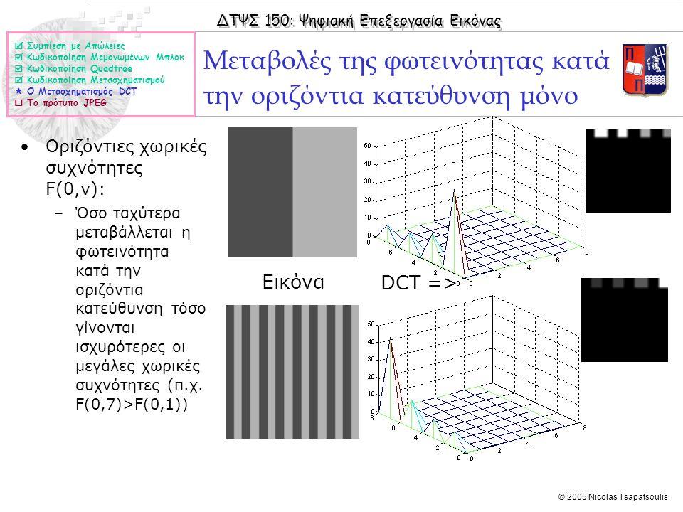 ΔΤΨΣ 150: Ψηφιακή Επεξεργασία Εικόνας © 2005 Nicolas Tsapatsoulis Μεταβολές της φωτεινότητας κατά την οριζόντια κατεύθυνση μόνο  Συμπίεση με Απώλειες