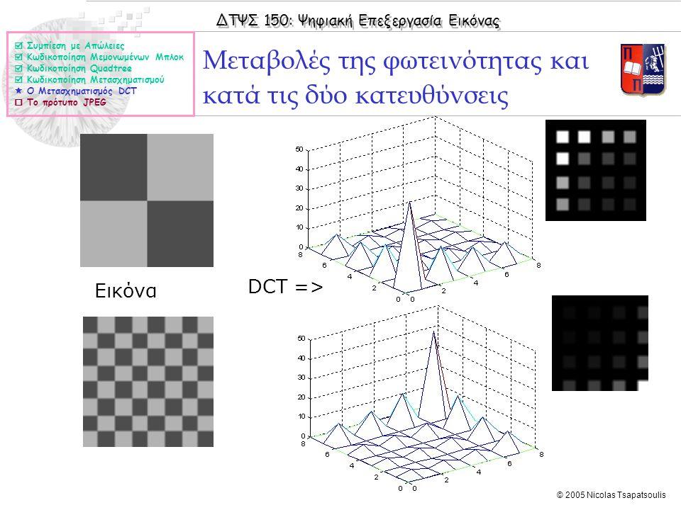 ΔΤΨΣ 150: Ψηφιακή Επεξεργασία Εικόνας © 2005 Nicolas Tsapatsoulis Μεταβολές της φωτεινότητας και κατά τις δύο κατευθύνσεις  Συμπίεση με Απώλειες  Κω