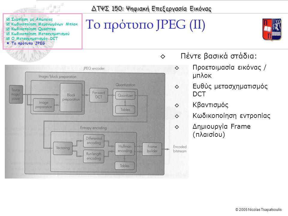 ΔΤΨΣ 150: Ψηφιακή Επεξεργασία Εικόνας © 2005 Nicolas Tsapatsoulis ◊Πέντε βασικά στάδια: ◊Προετοιμασία εικόνας / μπλοκ ◊Ευθύς μετασχηματισμός DCT ◊Κβαν