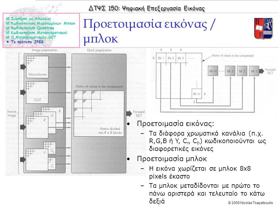 ΔΤΨΣ 150: Ψηφιακή Επεξεργασία Εικόνας © 2005 Nicolas Tsapatsoulis Προετοιμασία εικόνας / μπλοκ  Συμπίεση με Απώλειες  Κωδικοποίηση Μεμονωμένων Μπλοκ