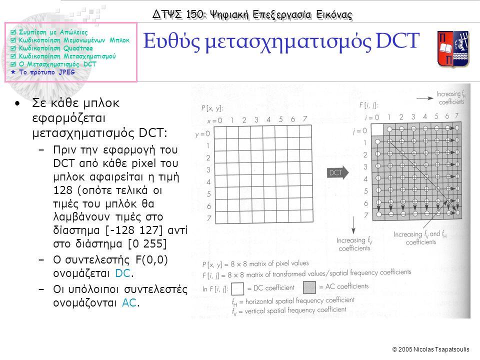 ΔΤΨΣ 150: Ψηφιακή Επεξεργασία Εικόνας © 2005 Nicolas Tsapatsoulis Ευθύς μετασχηματισμός DCT  Συμπίεση με Απώλειες  Κωδικοποίηση Μεμονωμένων Μπλοκ 