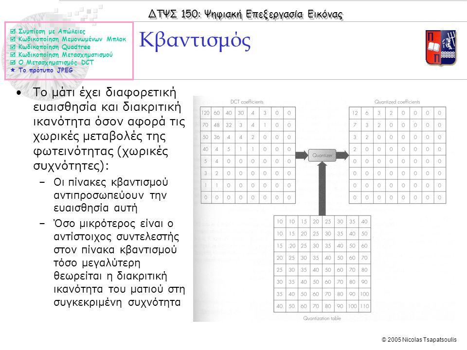 ΔΤΨΣ 150: Ψηφιακή Επεξεργασία Εικόνας © 2005 Nicolas Tsapatsoulis Κβαντισμός  Συμπίεση με Απώλειες  Κωδικοποίηση Μεμονωμένων Μπλοκ  Κωδικοποίηση Qu