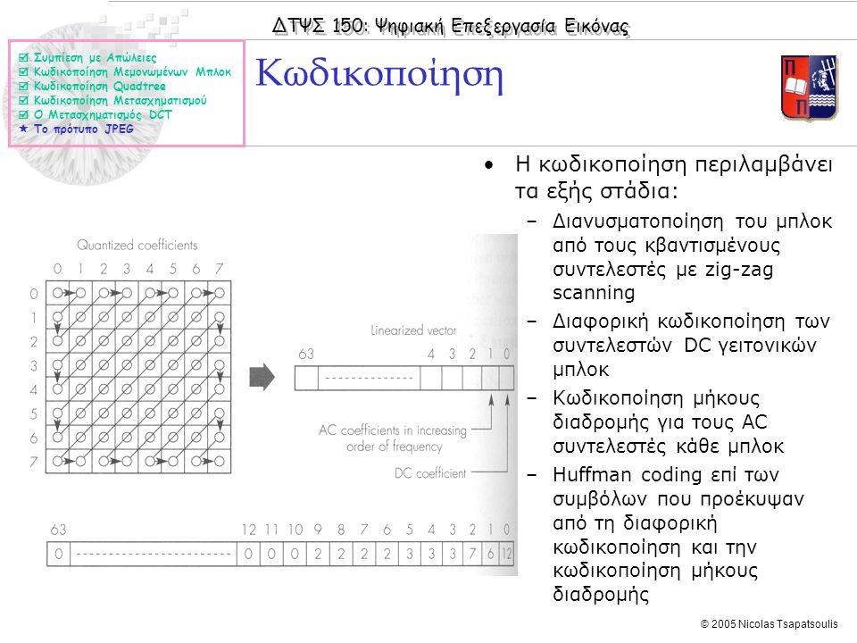 ΔΤΨΣ 150: Ψηφιακή Επεξεργασία Εικόνας © 2005 Nicolas Tsapatsoulis Κωδικοποίηση  Συμπίεση με Απώλειες  Κωδικοποίηση Μεμονωμένων Μπλοκ  Κωδικοποίηση