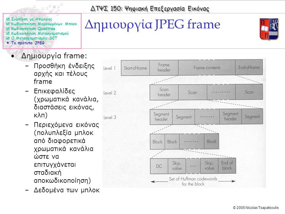 ΔΤΨΣ 150: Ψηφιακή Επεξεργασία Εικόνας © 2005 Nicolas Tsapatsoulis Δημιουργία JPEG frame  Συμπίεση με Απώλειες  Κωδικοποίηση Μεμονωμένων Μπλοκ  Κωδι