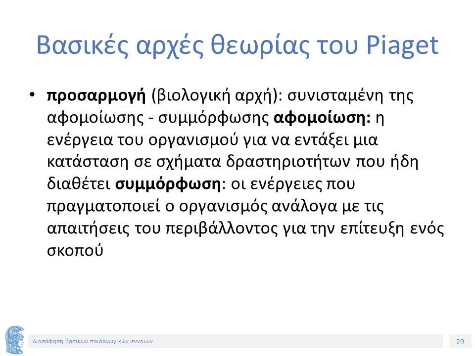 29 Διασάφηση βασικών παιδαγωγικών εννοιών Βασικές αρχές θεωρίας του Piaget προσαρμογή (βιολογική αρχή): συνισταμένη της αφομοίωσης - συμμόρφωσης αφομο