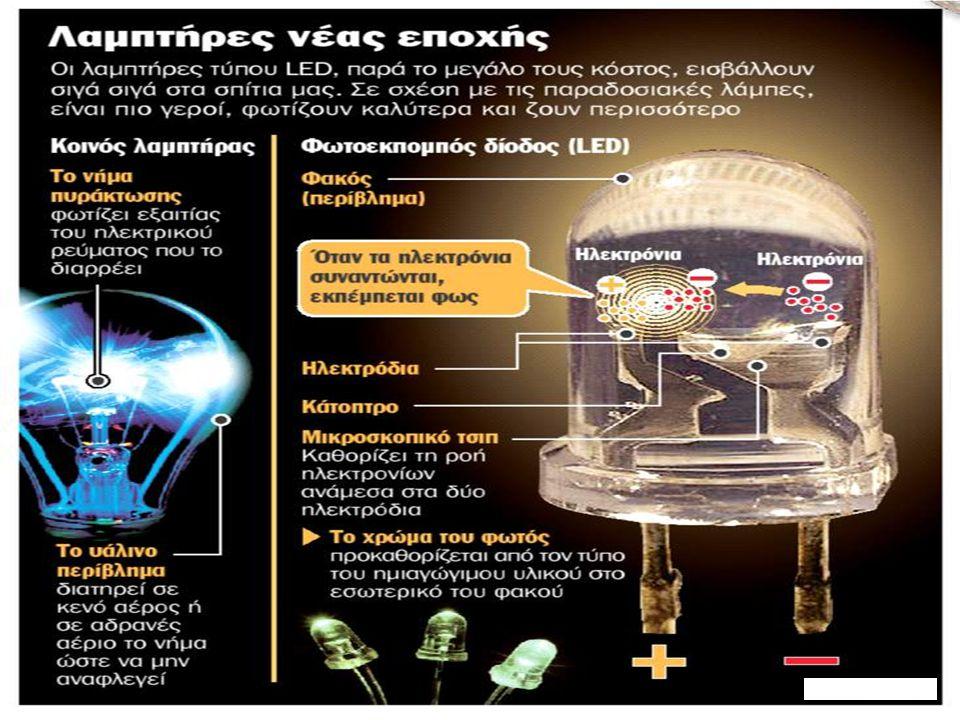 Δίοδος Εκπομπής Φωτός, (LED, Light Emitting Diode), αποκαλείται ένας ημιαγωγός ο οποίος εκπέμπει φωτεινή ακτινοβολία στενού φάσματος όταν του παρέχεται μία ηλεκτρική τάση κατά τη φορά ορθής πόλωσης (forward- biased).