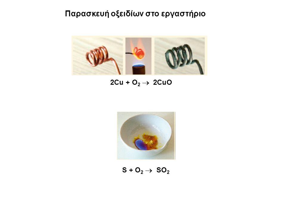 Παρασκευή οξειδίων στο εργαστήριο 2Cu + O 2  2CuO S + O 2  SO 2